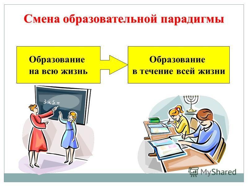 Смена образовательной парадигмы Образование на всю жизнь Образование в течение всей жизни
