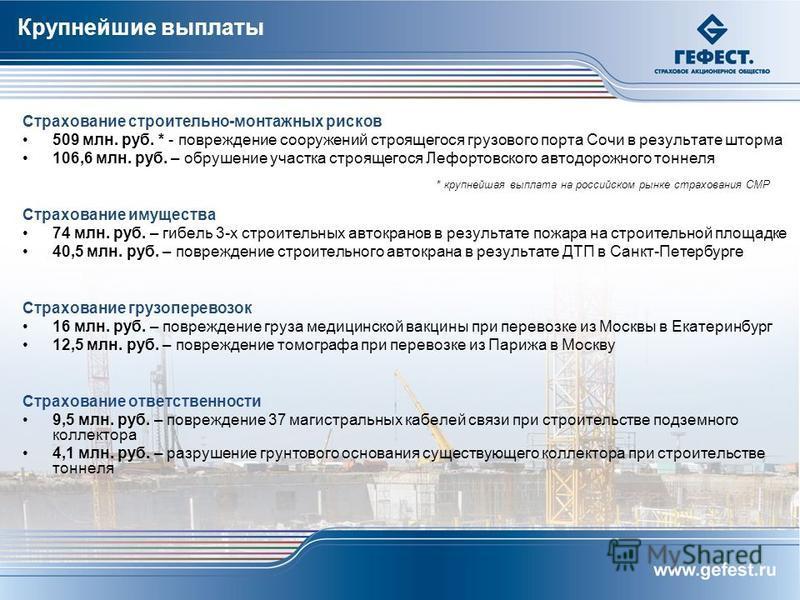 Крупнейшие выплаты Страхование строительно-монтажных рисков 509 млн. руб. * - повреждение сооружений строящегося грузового порта Сочи в результате шторма 106,6 млн. руб. – обрушение участка строящегося Лефортовского автодорожного тоннеля Страхование