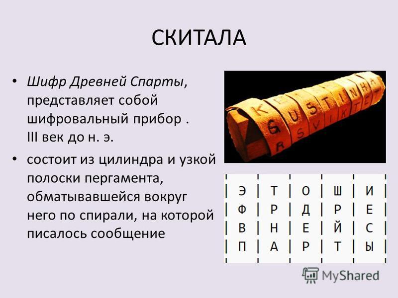 Расшифруйте слово, используя таблицы 32 61 5,74 ик дс ат скитала