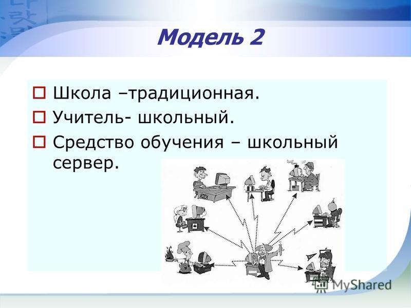 Модель 2 Школа –традиционная. Учитель- школьный. Средство обучения – школьный сервер.