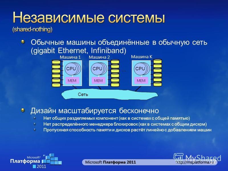 Обычные машины объединённые в обычную сеть (gigabit Ethernet, Infiniband) Дизайн масштабируется бесконечно Нет общих разделяемых компонент (как в системах с общей памятью) Нет распределённого менеджера блокировок (как в системах с общим диском) Пропу