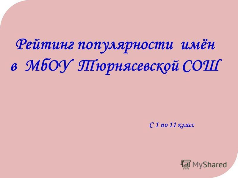С 1 по 11 класс Рейтинг популярности имён в МбОУ Тюрнясевской СОШ