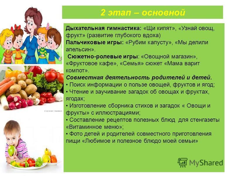 Дыхательная гимнастика: «Щи кипят», « Узнай овощ, фрукт» (развитие глубокого вдоха) Пальчиковые игры: «Рубим капусту», «Мы делили апельсин». Сюжетно-ролевые игры: «Овощной магазин», «Фруктовое кафе», «Семья» сюжет «Мама варит компот». Совместная деят