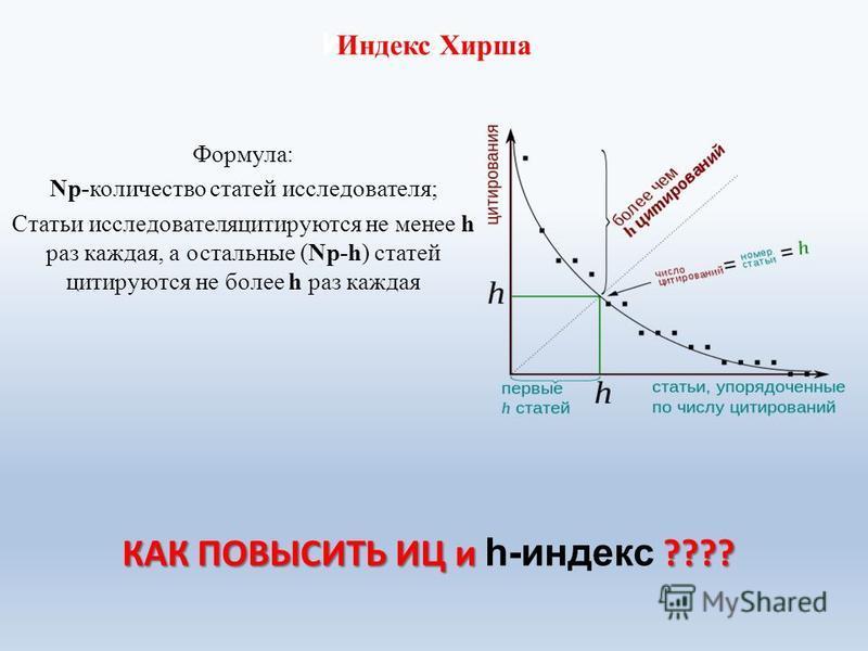 Индекс Хирша КАК ПОВЫСИТЬ ИЦ и ???? КАК ПОВЫСИТЬ ИЦ и h-индекс ???? Формула: Np-количество статей исследователя; Статьи исследователяцитируются не менее h раз каждая, а остальные (Np-h) статей цитируются не более h раз каждая Индекс Хирша