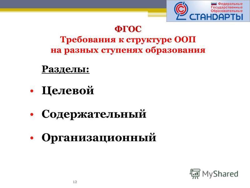 12 ФГОС ФГОС Требования к структуре ООП на разных ступенях образования Разделы: Целевой Содержательный Организационный