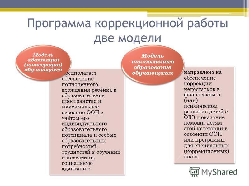 Программа коррекционной работы две модели предполагает обеспечение полноценного вхождения ребёнка в образовательное пространство и максимальное освоение ООП с учётом его индивидуального образовательного потенциала и особых образовательных потребносте