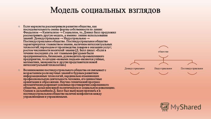 общество Доиндустриальное ИндустриальноеПостиндустриальное