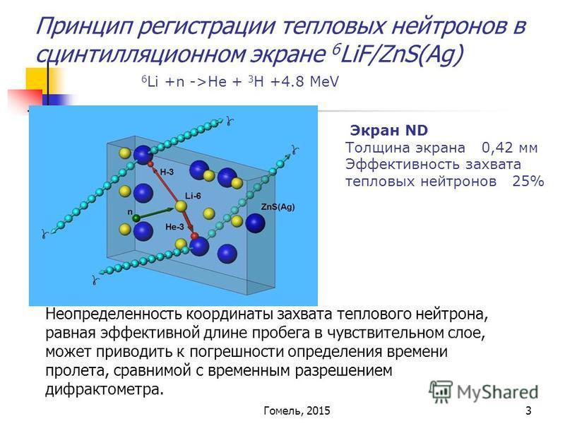 3 Принцип регистрации тепловых нейтронов в сцинтилляционном экране 6 LiF/ZnS(Ag) 6 Li +n ->He + 3 H +4.8 MeV Экран ND Толщина экрана 0,42 мм Эффективность захвата тепловых нейтронов 25% Гомель, 2015 Неопределенность координаты захвата теплового нейтр