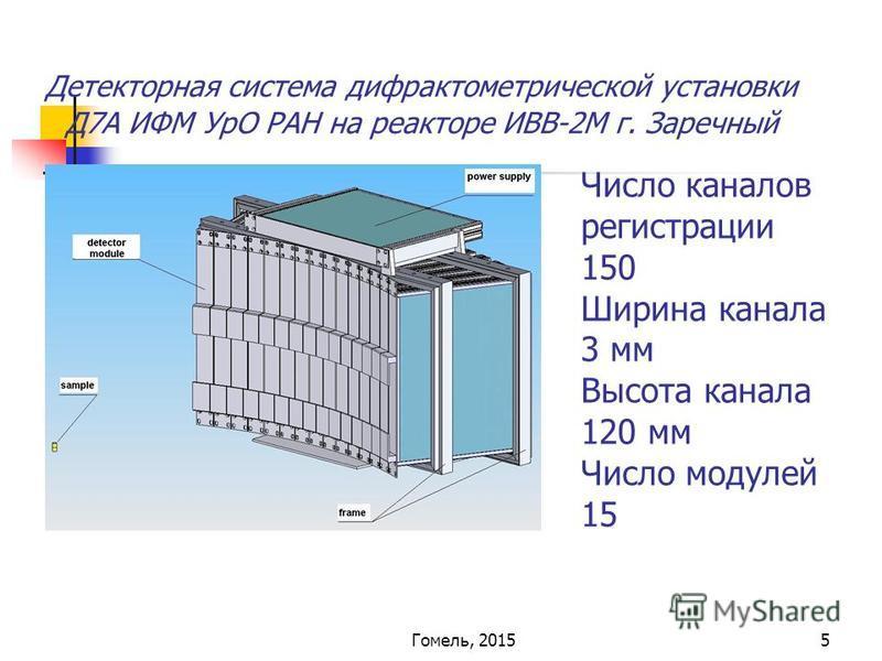 Детекторная система дифрактометрической установки Д7А ИФМ УрО РАН на реакторе ИВВ-2М г. Заречный Число каналов регистрации 150 Ширина канала 3 мм Высота канала 120 мм Число модулей 15 5Гомель, 2015