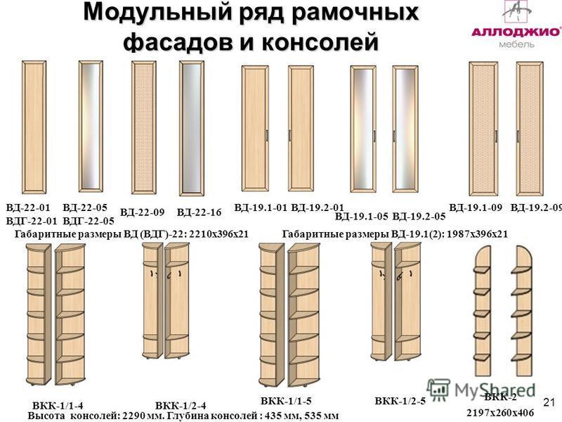 Модульный ряд рамочных фасадов и консолей ВКК-1/1-4ВКК-1/2-4 ВКК-1/1-5ВКК-1/2-5 ВД-22-01ВД-22-05 ВД-22-09ВД-22-16 ВДГ-22-01ВДГ-22-05 ВД-19.1-01ВД-19.2-01 ВД-19.1-05ВД-19.2-05 ВД-19.1-09ВД-19.2-09 Высота консолей: 2290 мм. Глубина консолей : 435 мм, 5