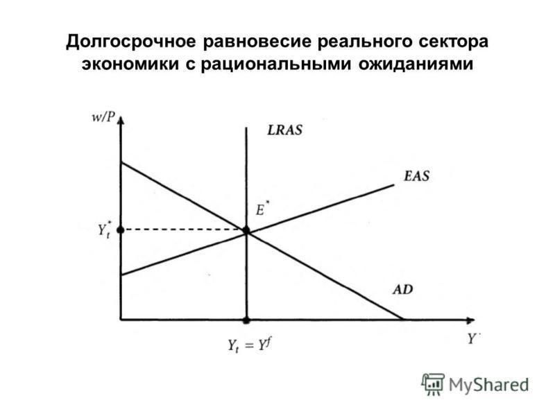 Долгосрочное равновесие реального сектора экономики с рациональными ожиданиями