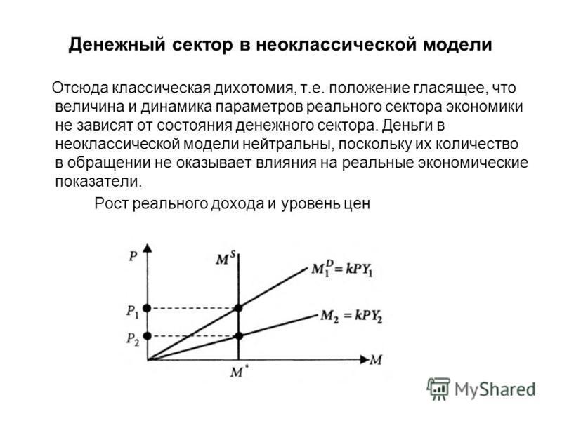 Отсюда классическая дихотомия, т.е. положение гласящее, что величина и динамика параметров реального сектора экономики не зависят от состояния денежного сектора. Деньги в неоклассической модели нейтральны, поскольку их количество в обращении не оказы