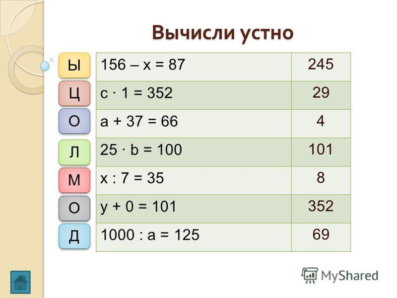Вычисли устно 156 – х = 87245 с · 1 = 35229 а + 37 = 664 25 · b = 100101 х : 7 = 358 у + 0 = 101352 1000 : а = 12569 Ы Ы Ц Ц О О Л Л М М О О Д Д