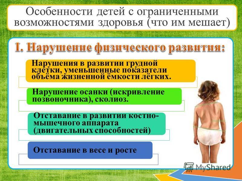 Особенности детей с ограниченными возможностями здоровья (что им мешает) Нарушения в развитии грудной клетки, уменьшенные показатели объёма жизненной ёмкости лёгких. Нарушение осанки (искривление позвоночника), сколиоз. Отставание в развитии костно-