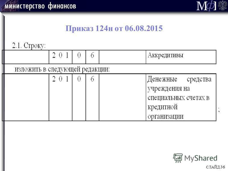 Приказ 124 н от 06.08.2015 СЛАЙД 36