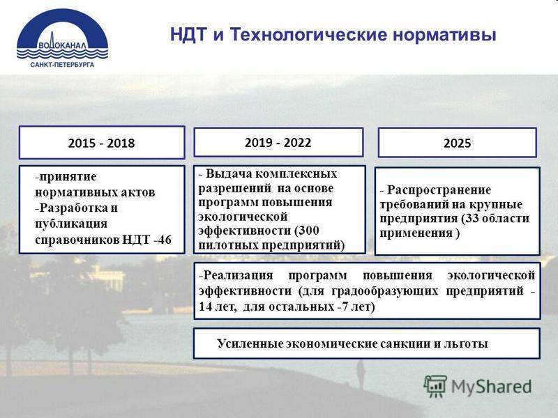2015 - 2018 2019 - 2022 2025 -принятие нормативных актов -Разработка и публикация справочников НДТ -46 - Выдача комплексных разрешений на основе программ повышения экологической эффективности (300 пилотных предприятий) - Распространение требований на
