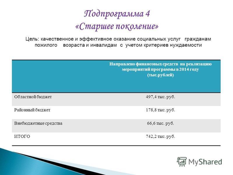 Направлено финансовых средств на реализацию мероприятий программы в 2014 году (тыс.рублей) Областной бюджет 497,4 тыс. руб. Районный бюджет 178,8 тыс. руб. Внебюджетные средства 66,6 тыс. руб. ИТОГО742,2 тыс. руб. Цель: качественное и эффективное ока