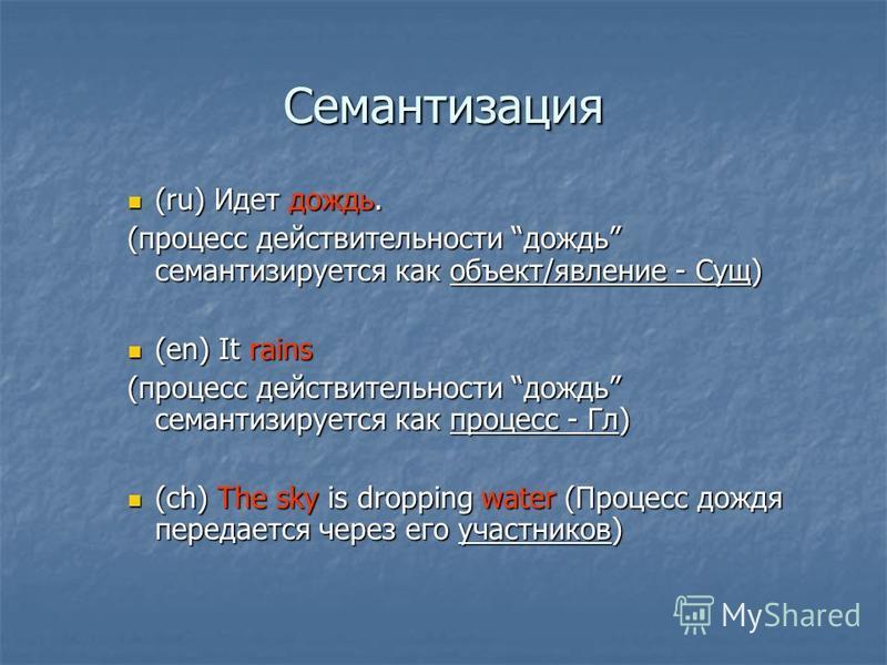 (ru) Идет дождь. (ru) Идет дождь. (процесс действительности дождь семантизируется как объект/явление - Сущ) (en) It rains (en) It rains (процесс действительности дождь семантизируется как процесс - Гл) (ch) The sky is dropping water (Процесс дождя пе