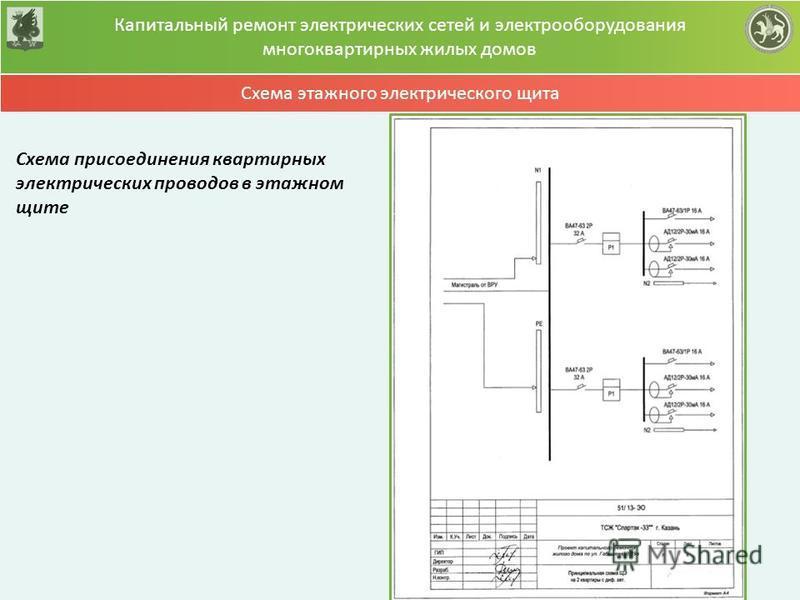 Капитальный ремонт электрических сетей и электрооборудования многоквартирных жилых домов Схема этажного электрического щита Схема присоединения квартирных электрических проводов в этажном щите