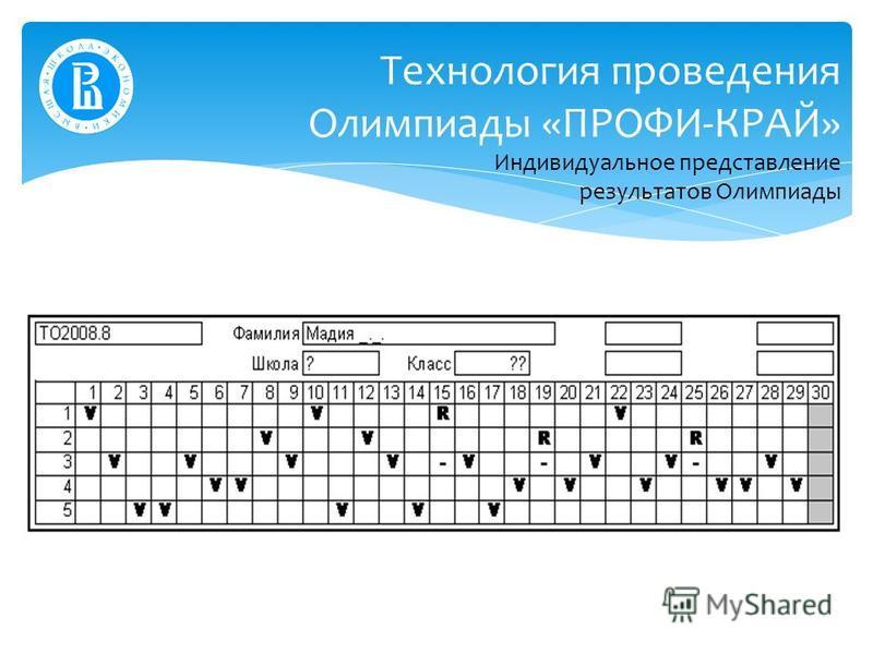 Технология проведения Олимпиады «ПРОФИ-КРАЙ» Индивидуальное представление результатов Олимпиады