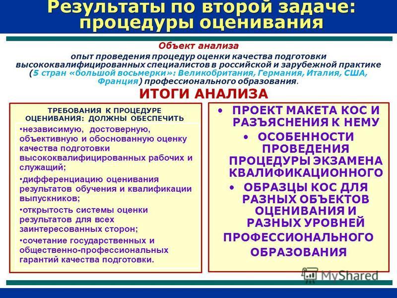 Результаты по второй задаче: процедуры оценивания Объект анализа опыт проведения процедур оценки качества подготовки высококвалифицированных специалистов в российской и зарубежной практике (5 стран «большой восьмерки»: Великобритания, Германия, Итали