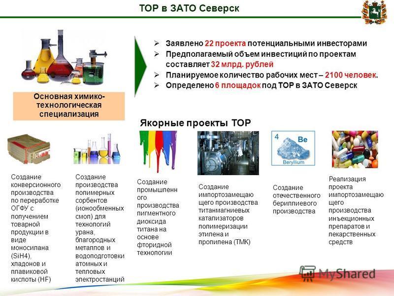 ТОР в ЗАТО Северск Основная химико- технологическая специализация Заявлено 22 проекта потенциальными инвесторами Предполагаемый объем инвестиций по проектам составляет 32 млрд. рублей Планируемое количество рабочих мест – 2100 человек. Определено 6 п