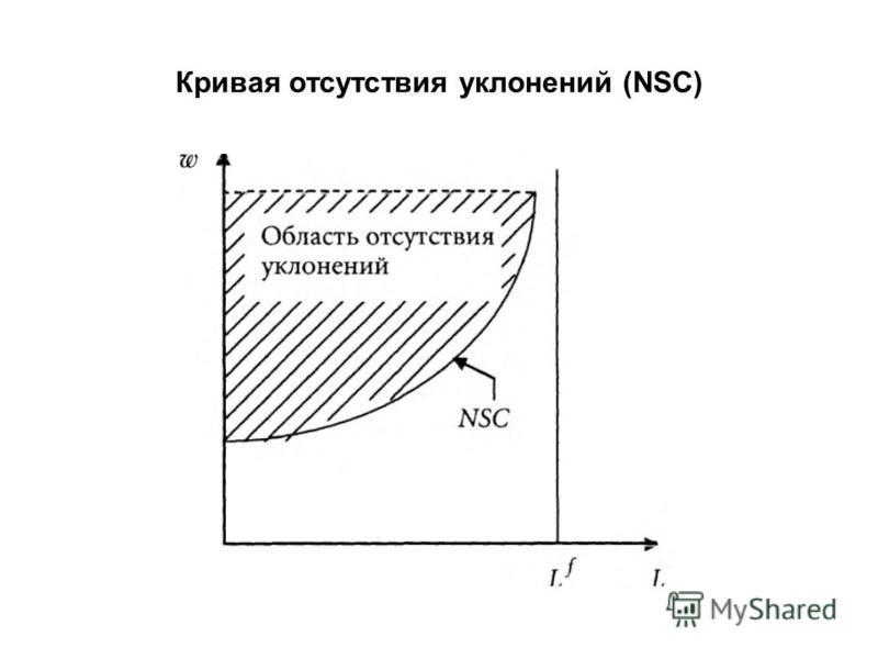 Кривая отсутствия уклонений (NSC)