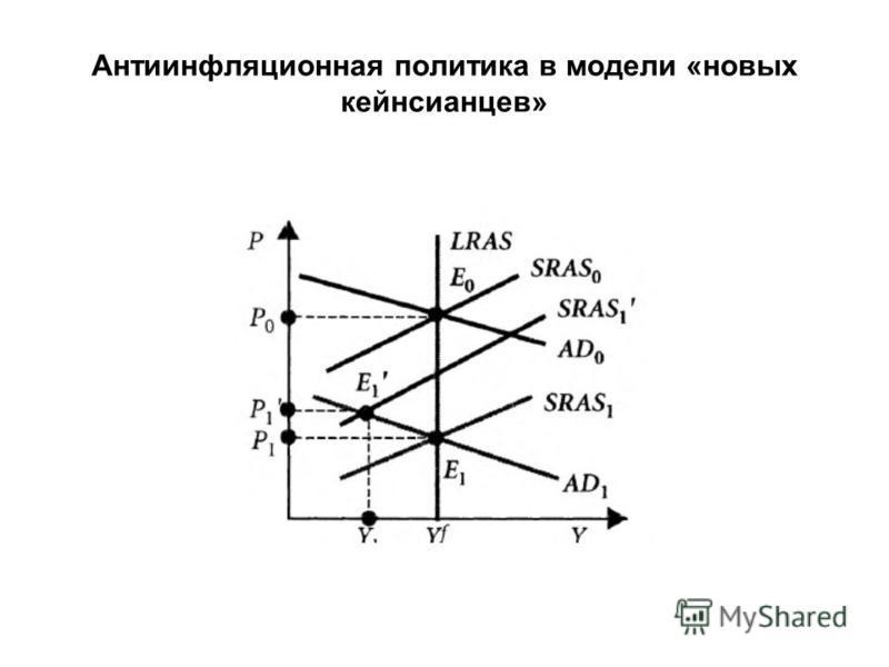 Антиинфляционная политика в модели «новых кейнсианцев»