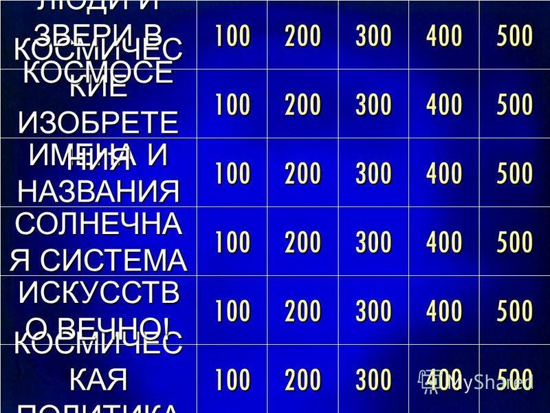 200 300 400 500 100 КОСМИЧЕС КАЯ ПОЛИТИКА 100 ИСКУССТВ О ВЕЧНО! 100 СОЛНЕЧНА Я СИСТЕМА 100 ИМЕНА И НАЗВАНИЯ 100 КОСМИЧЕС КИЕ ИЗОБРЕТЕ НИЯ 100 ЛЮДИ И ЗВЕРИ В КОСМОСЕ