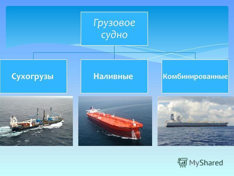 Грузовое судно Сухогрузы Наливные Комбинированные