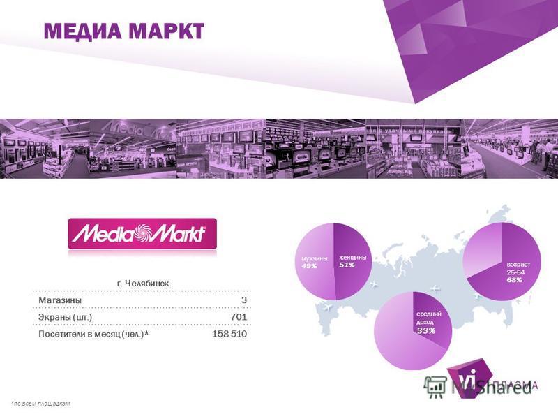 ` г. Челябинск Магазины 3 Экраны (шт.)701 Посетители в месяц (чел.)*158 510 *по всем площадкам