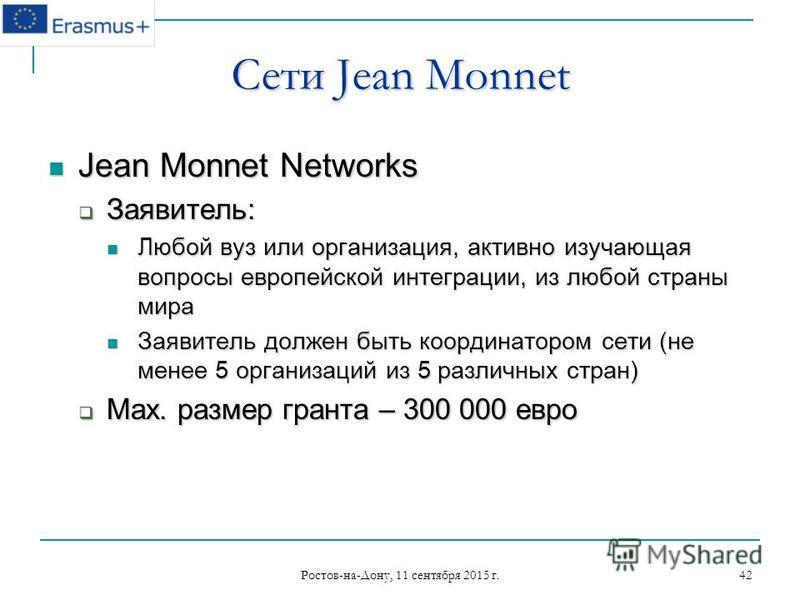 Ростов-на-Дону, 11 сентября 2015 г. 42 Сети Jean Monnet Jean Monnet Networks Jean Monnet Networks Заявитель: Заявитель: Любой вуз или организация, активно изучающая вопросы европейской интеграции, из любой страны мира Любой вуз или организация, актив