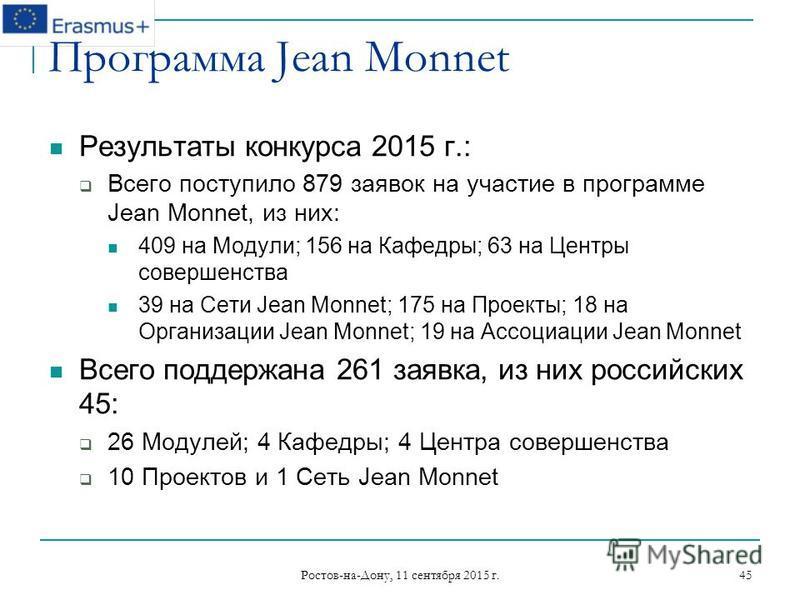 Ростов-на-Дону, 11 сентября 2015 г. 45 Программа Jean Monnet Результаты конкурса 2015 г.: Всего поступило 879 заявок на участие в программе Jean Monnet, из них: 409 на Модули; 156 на Кафедры; 63 на Центры совершенства 39 на Сети Jean Monnet; 175 на П