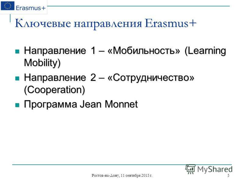 Ростов-на-Дону, 11 сентября 2015 г. 5 Ключевые направления Erasmus+ Направление 1 – «Мобильность» (Learning Mobility) Направление 1 – «Мобильность» (Learning Mobility) Направление 2 – «Сотрудничество» (Cooperation) Направление 2 – «Сотрудничество» (C