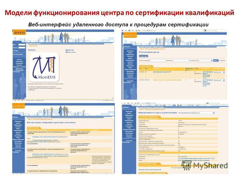 Модели функционирования центра по сертификации квалификаций Веб-интерфейс удаленного доступа к процедурам сертификации