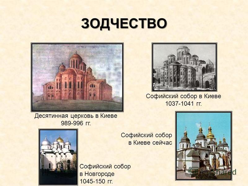ЗОДЧЕСТВО Десятинная церковь в Киеве 989-996 гг. Софийский собор в Киеве 1037-1041 гг. Софийский собор в Новгороде 1045-150 гг. Софийский собор в Киеве сейчас