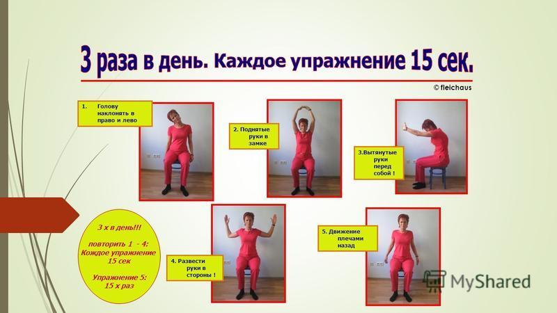 1. Голову наклонять в право и лево 2. Поднятые руки в замке 3. Вытянутые руки перед собой ! 4. Развести руки в стороны ! 5. Движение плечами назад 3 x в день!!! повторить 1 - 4: Кождое упражнение 15 сек Упражнение 5: 15 x раз © fleichaus