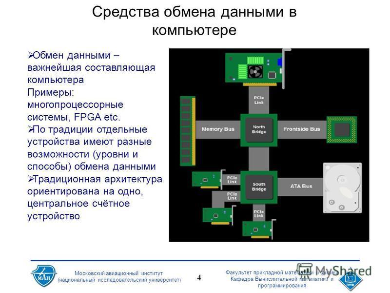 Факультет прикладной математики и физики Кафедра Вычислительной математики и программирования 4 Московский авиационный институт (национальный исследовательский университет ) Средства обмена данными в компьютере Обмен данными – важнейшая составляющая