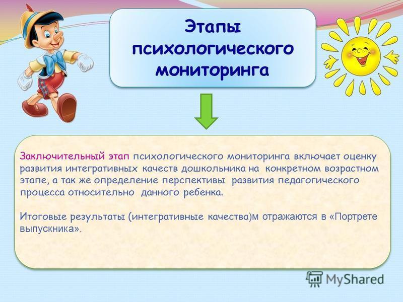 Этапы психологического мониторинга Этапы психологического мониторинга Заключительный этап психологического мониторинга включает оценку развития интегративных качеств дошкольника на конкретном возрастном этапе, а так же определение перспективы развити