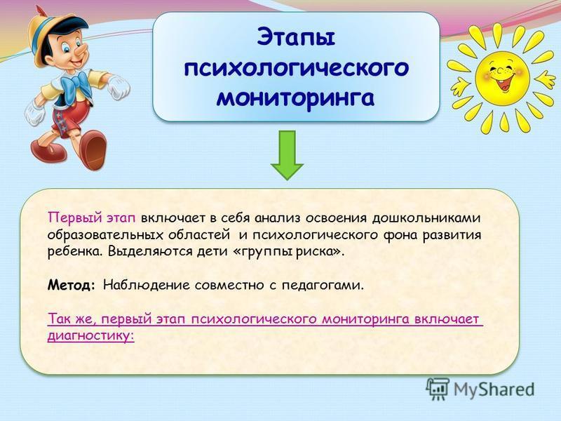 Этапы психологического мониторинга Этапы психологического мониторинга Первый этап включает в себя анализ освоения дошкольниками образовательных областей и психологического фона развития ребенка. Выделяются дети «группы риска». Метод: Наблюдение совме