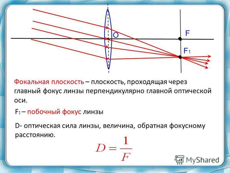 О F F1F1 Фокальная плоскость – плоскость, проходящая через главный фокус линзы перпендикулярно главной оптической оси. F 1 – побочный фокус линзы D- оптическая сила линзы, величина, обратная фокусному расстоянию.