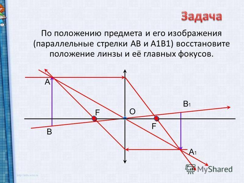 По положению предмета и его изображения (параллельные стрелки АВ и А1В1) восстановите положение линзы и её главных фокусов. А В В1В1 А1А1 О F F