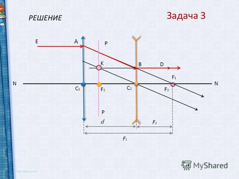 d F1F1 F2F2 N N E A P P K D B C1C1 C2C2 F2F2 F2F2 F1F1 Задача 3 РЕШЕНИЕ