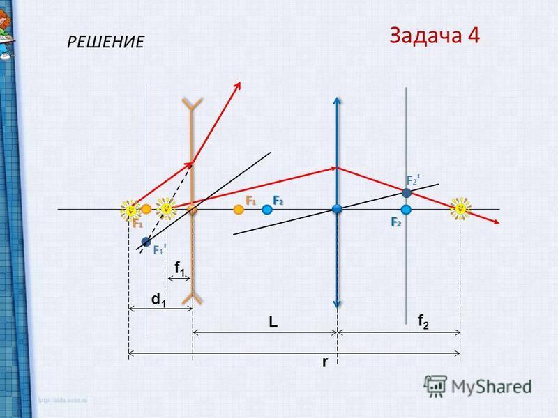 Задача 4 РЕШЕНИЕ F2F2F2F2 F2F2F2F2 F1F1F1F1 F1F1F1F1 F2'F2' F1'F1' f1f1 d1d1 L f2f2 r