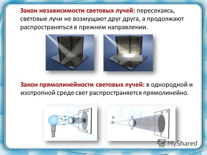 Закон независимости световых лучей: пересекаясь, световые лучи не возмущают друг друга, а продолжают распространяться в прежнем направлении. Закон прямолинейности световых лучей: в однородной и изотропной среде свет распространяется прямолинейно.