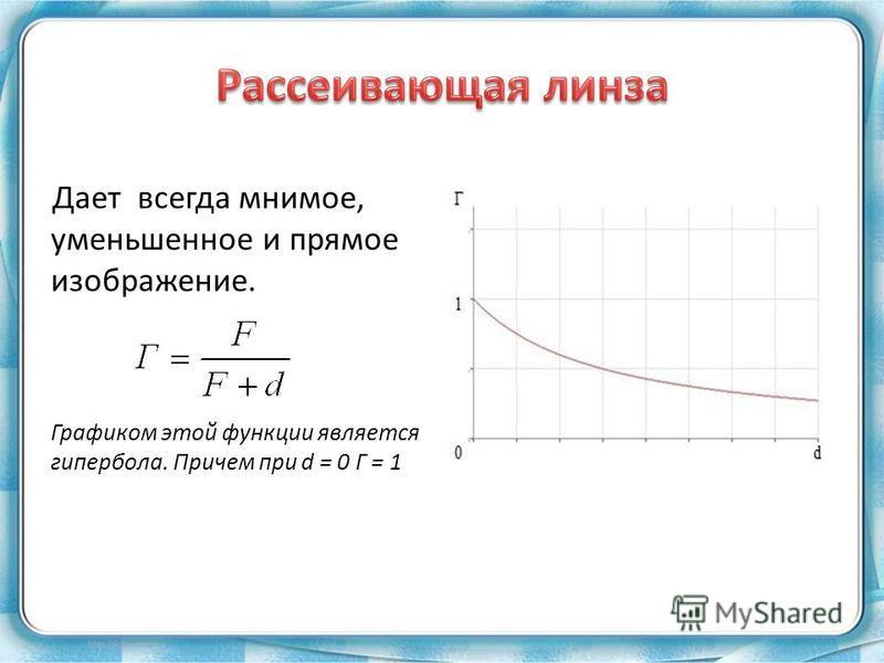 Дает всегда мнимое, уменьшенное и прямое изображение. Графиком этой функции является гипербола. Причем при d = 0 Г = 1
