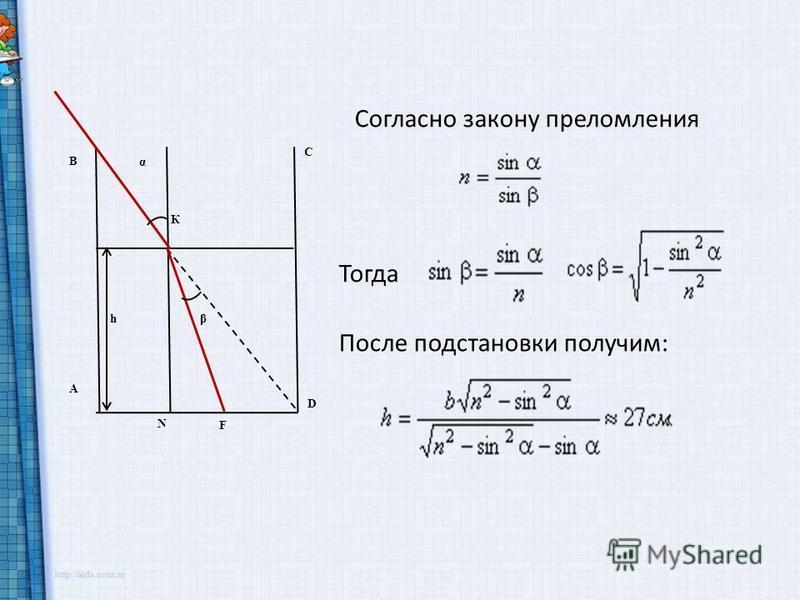 К βh N F D С A B α Согласно закону преломления Тогда После подстановки получим: