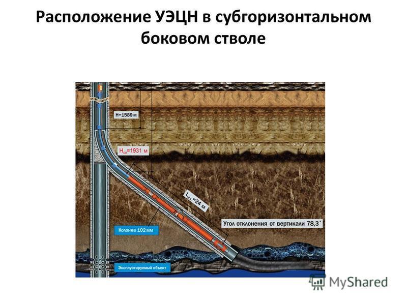 Расположение УЭЦН в субгоризонтальном боковом стволе