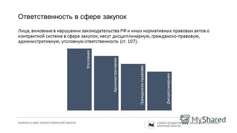 Ответственность в сфере закупок Лица, виновные в нарушении законодательства РФ и иных нормативных правовых актов о контрактной системе в сфере закупок, несут дисциплинарную, гражданско-правовую, административную, уголовную ответственность (ст. 107).