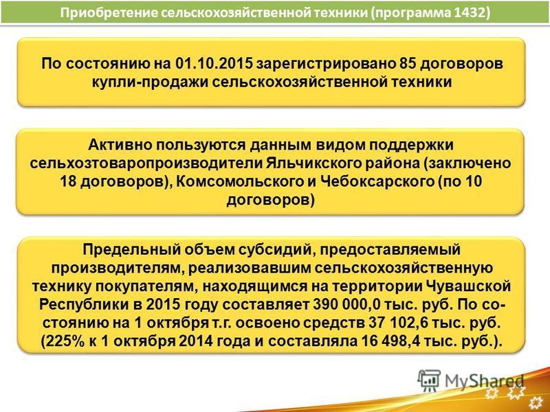Приобретение сельскохозяйственной техники (программа 1432) По состоянию на 01.10.2015 зарегистрировано 85 договоров купли-продажи сельскохозяйственной техники Активно пользуются данным видом поддержки сельхозтоваропроизводители Яльчикского района (за